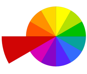 red in the color wheel