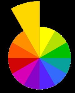 yellow-orange in the color wheel